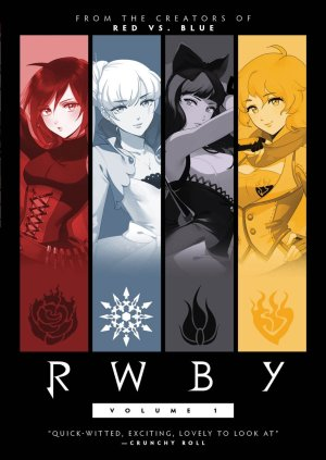 RWBY-dvd-1-300x427 6 Anime Like RWBY [Updated Recommendations]