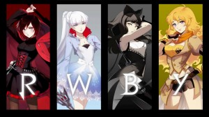 RWBY Review & Characters - Are You.....Robbing Me?
