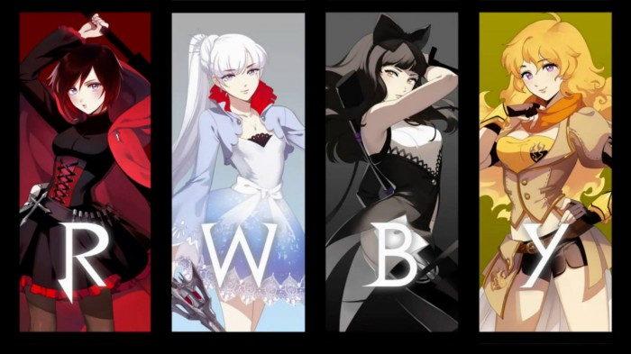 RWBY-wallpaper-700x393 RWBY to Be Dubbed and Sold in Japan on December 9th!