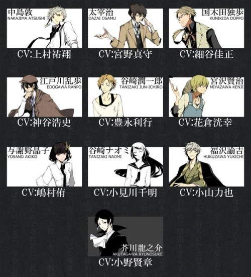 straydogs-eye-347x500 Bungo Stray Dogs Cast Announced