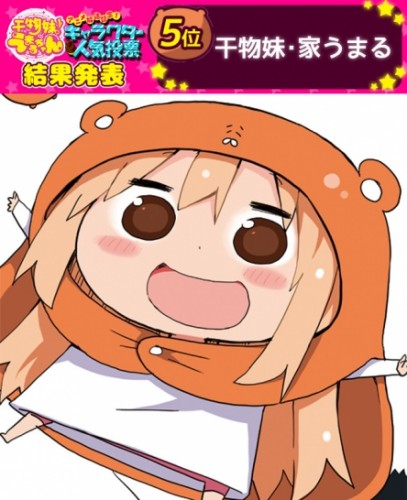 Himouto-Umaru-chan-wallpaper-560x435 Umaru-chan Official Character Popularity Rankings Released!