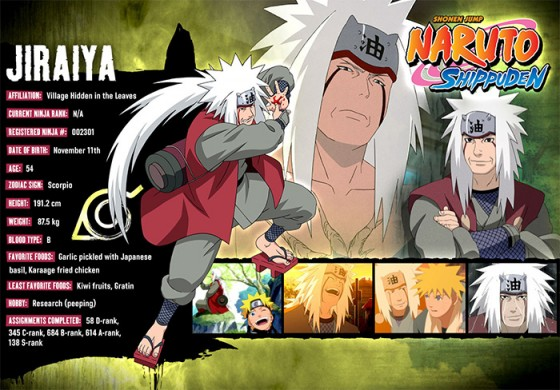 jiraiya-naruto-wallpaper-667x500 Top 10 Anime Characters You Want as your Trainer/Coach