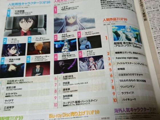 newtype-ranking-november-560x420 Top 10 Newtype Character Rankings [November 2015]