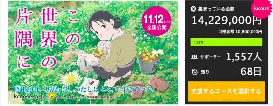 kono-Sekai-no-Katasumi-ni-crowdfunding-560x317 Kono Sekai no Katasumi ni Director Turns to Crowdfunding!?