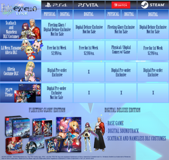 Fate-EXTELLA-Link-logo-560x237 Fate/EXTELLA LINK Launches on PC and Consoles on March 19