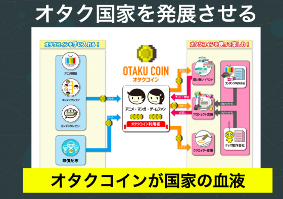 Otaku-Coin-SS-1-560x397 Tokyo Otaku Mode Presents: Otaku Coin Aims to Create a Nation and a Currency for 20 Million Otaku.